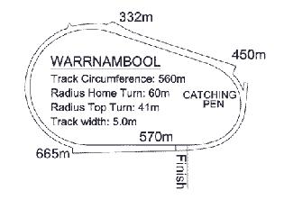 Old Warrnambool Track