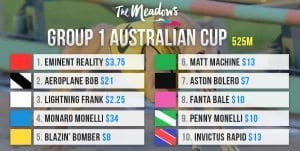 Australian Cup Saturday night betting