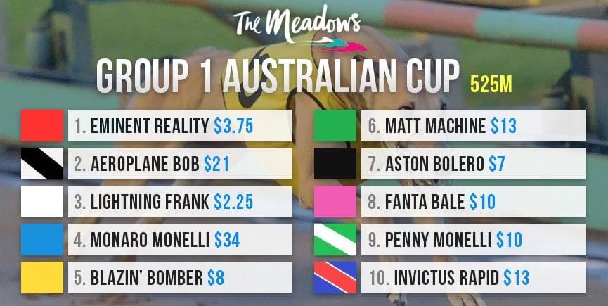 Australian Cup Saturday night betting