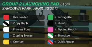 2017 Group 2 Launching Pad box draw