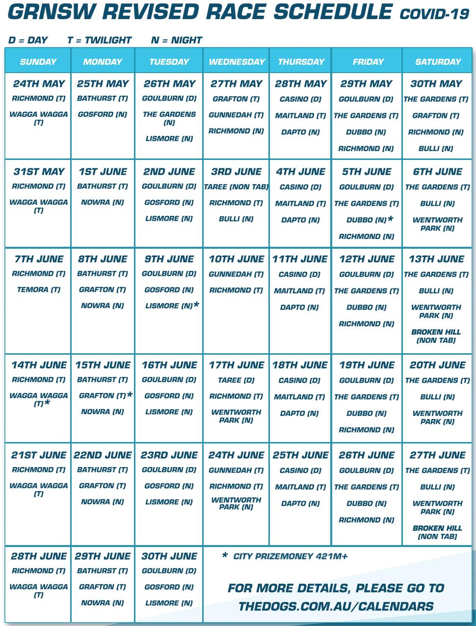 GRNSW Greyhound Racing Calendar June 2020